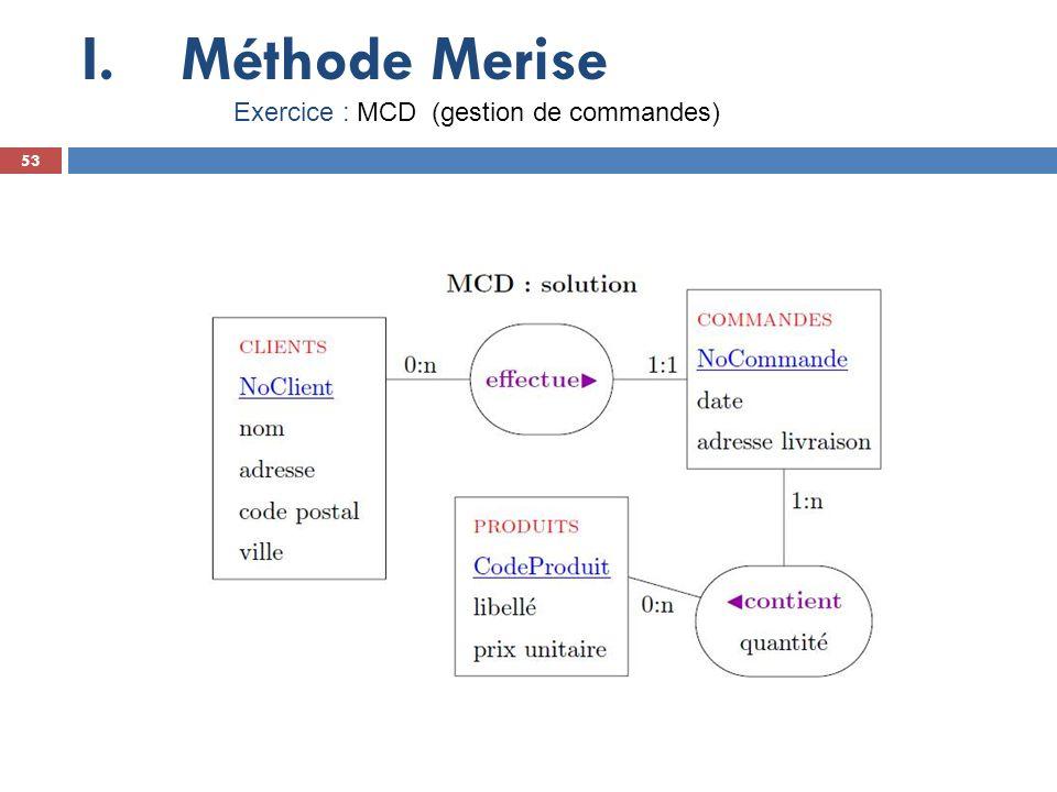 Méthode Merise Exercice : MCD (gestion de commandes) 53