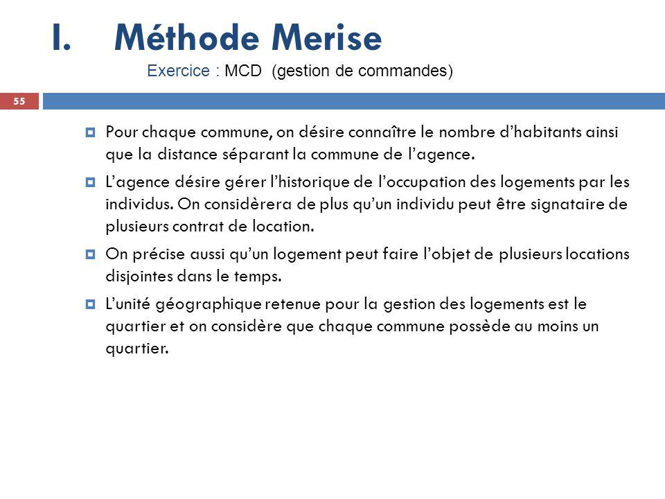 Méthode Merise Exercice : MCD (gestion de commandes) 55.