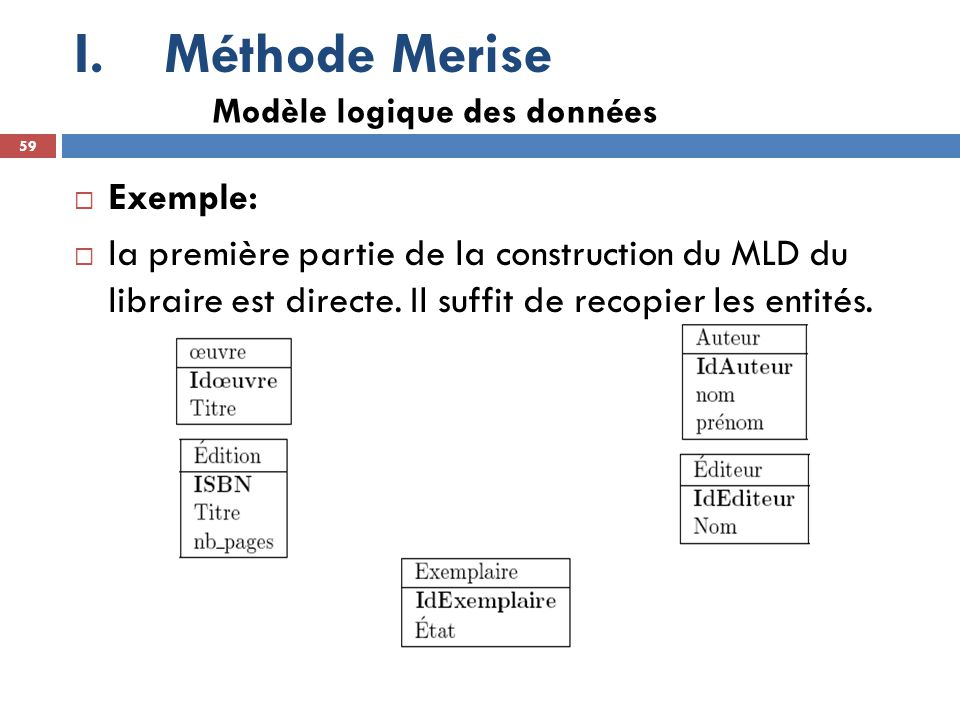 Méthode Merise Exemple: