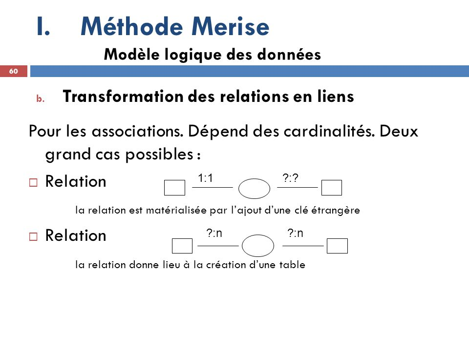 Méthode Merise Transformation des relations en liens
