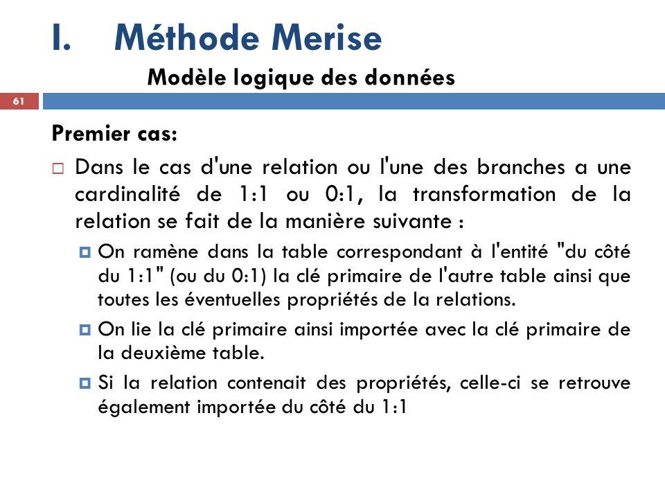 Méthode Merise Modèle logique des données Premier cas: