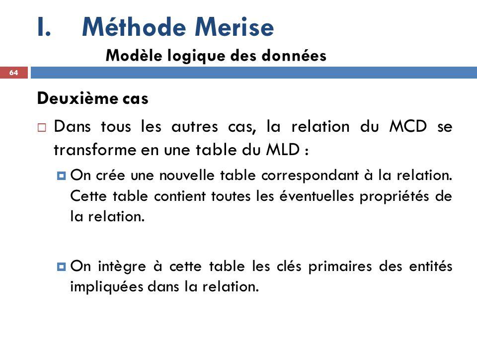 Méthode Merise Deuxième cas