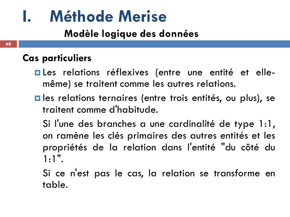 Méthode Merise Modèle logique des données Cas particuliers