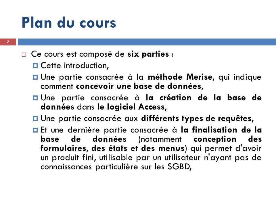 Plan du cours Ce cours est composé de six parties :