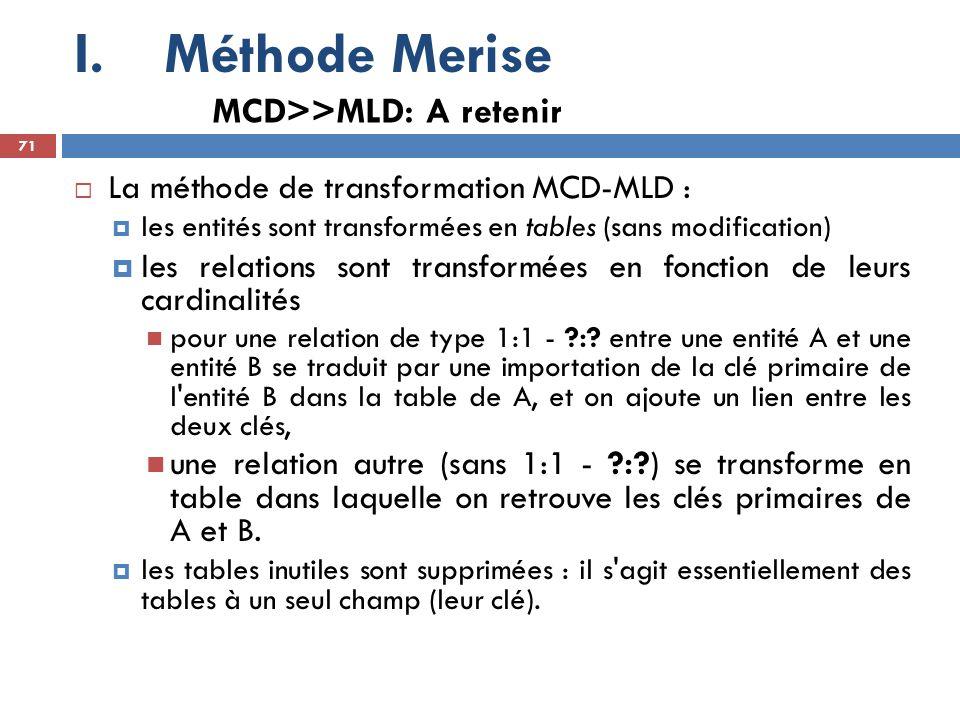 Méthode Merise MCD>>MLD: A retenir