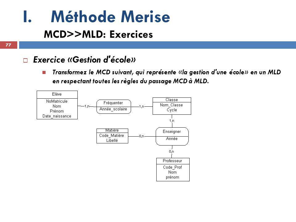 Méthode Merise MCD>>MLD: Exercices Exercice «Gestion d école»