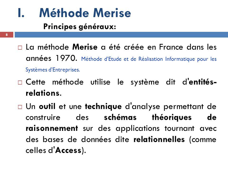 Méthode Merise Principes généraux: