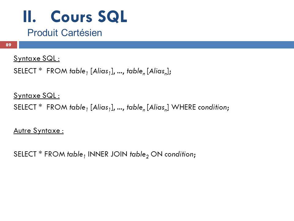 Cours SQL Produit Cartésien