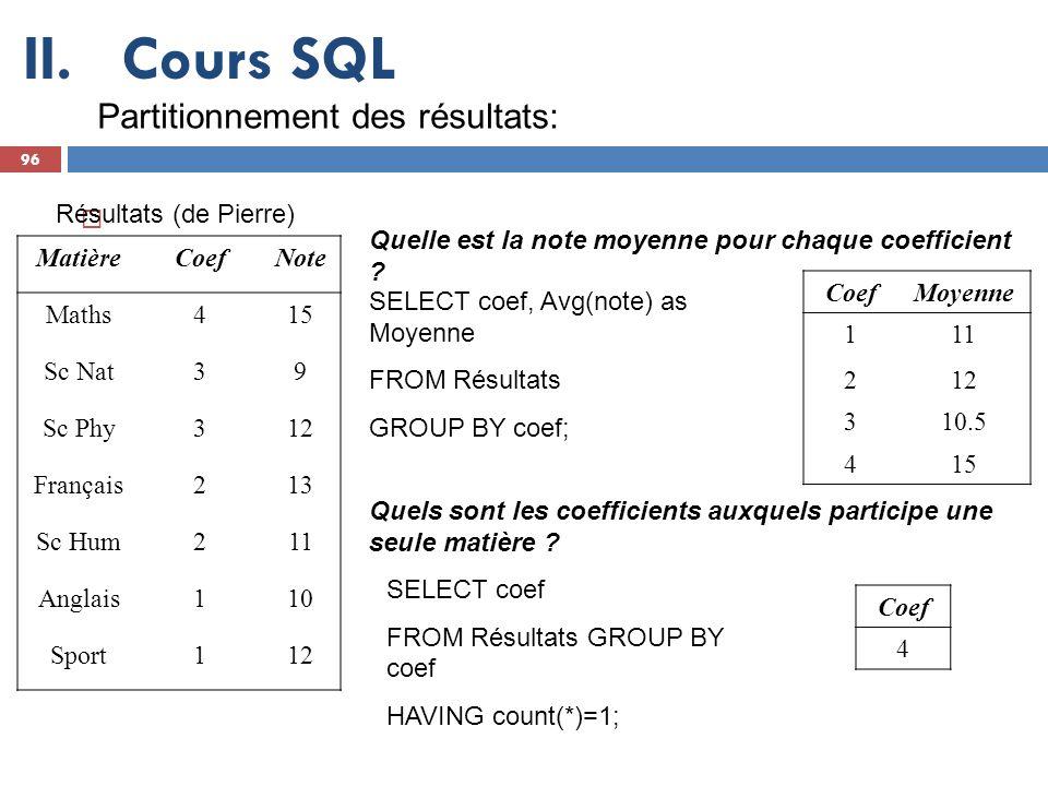 Cours SQL Partitionnement des résultats: Résultats (de Pierre)