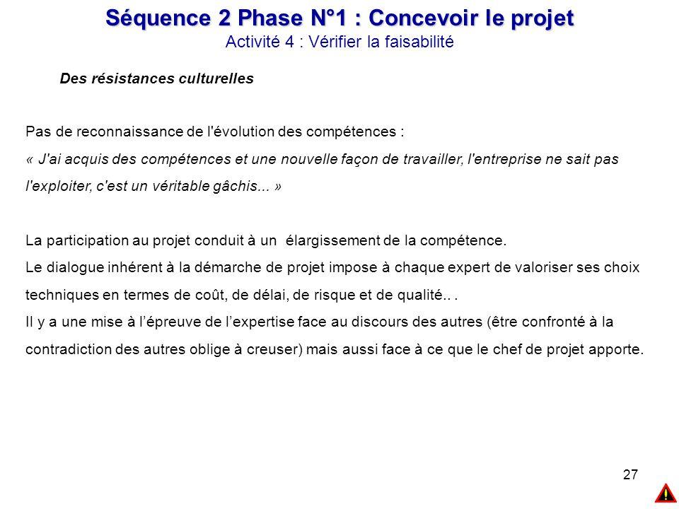 Séquence 2 Phase N°1 : Concevoir le projet