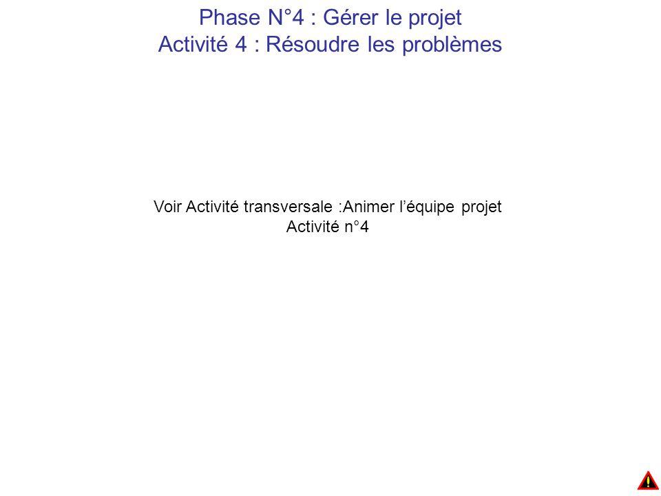 Phase N°4 : Gérer le projet Activité 4 : Résoudre les problèmes
