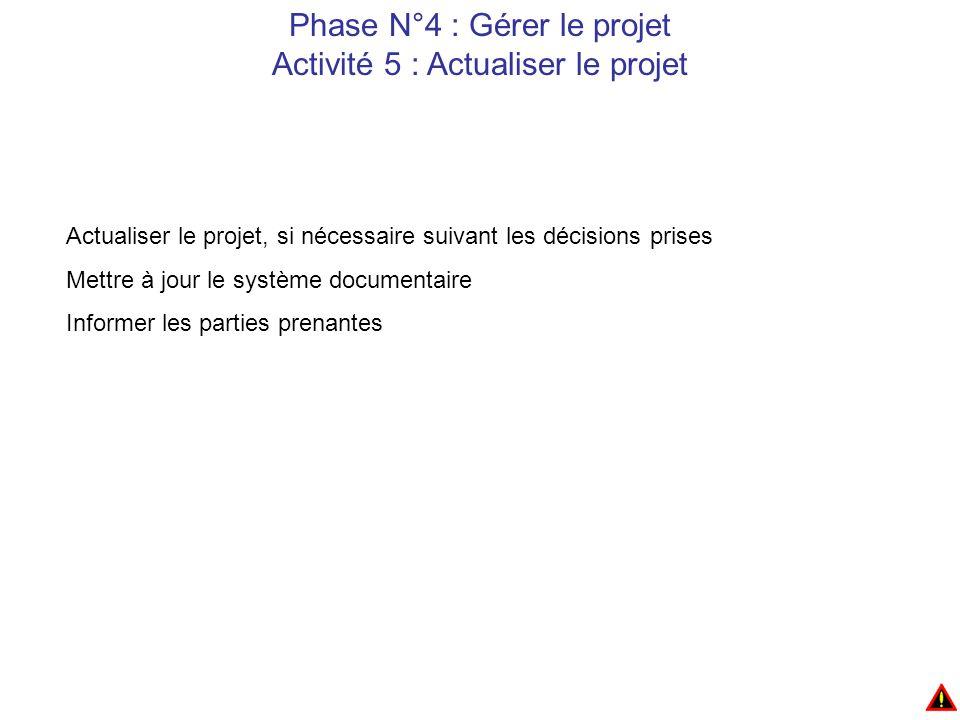 Phase N°4 : Gérer le projet Activité 5 : Actualiser le projet