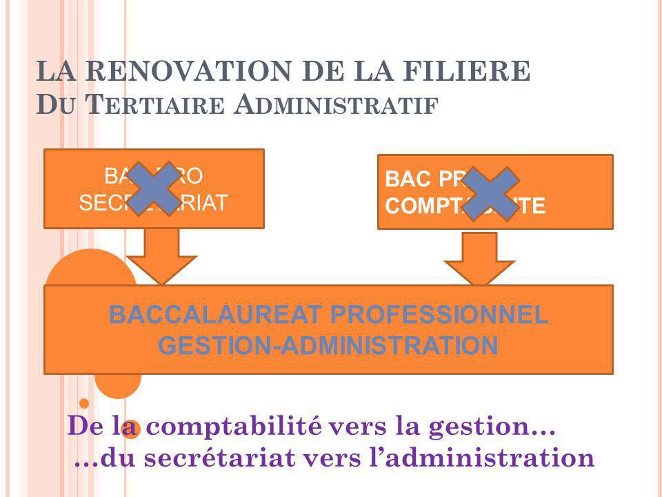 LA RENOVATION DE LA FILIERE Du Tertiaire Administratif
