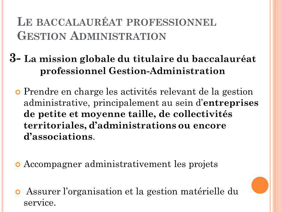 Le baccalauréat professionnel Gestion Administration