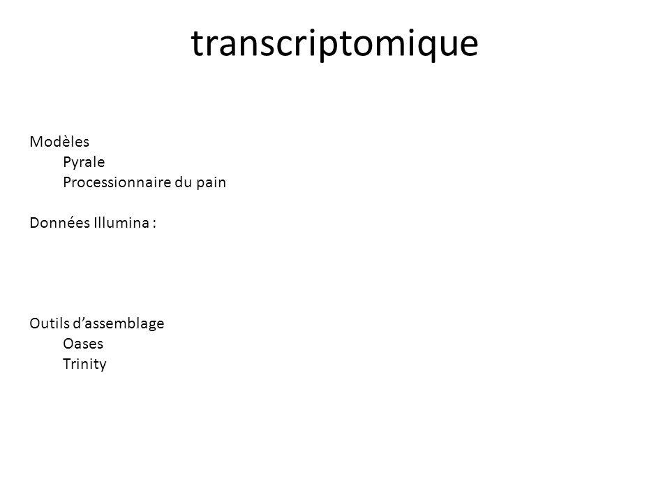 transcriptomique Modèles Pyrale Processionnaire du pain
