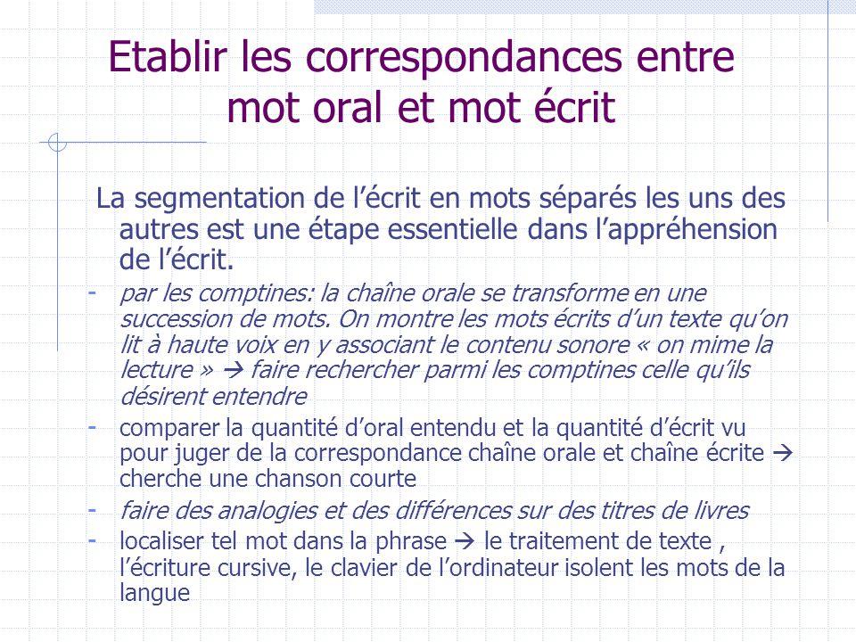 Etablir les correspondances entre mot oral et mot écrit
