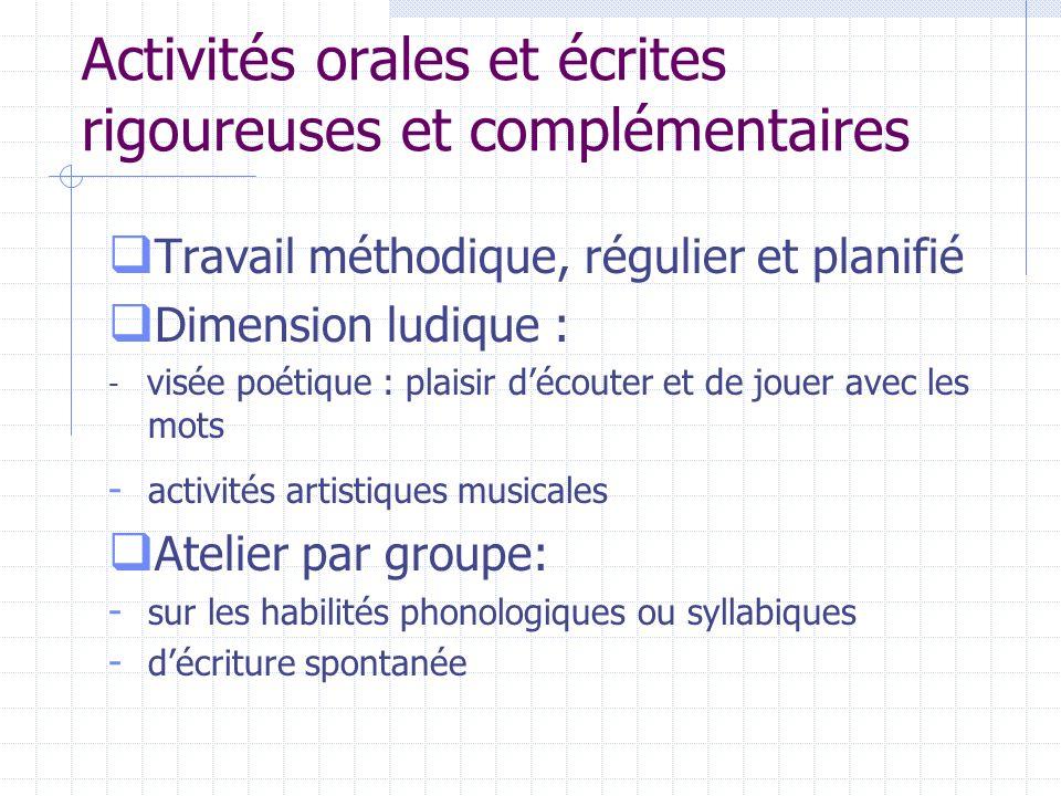 Activités orales et écrites rigoureuses et complémentaires