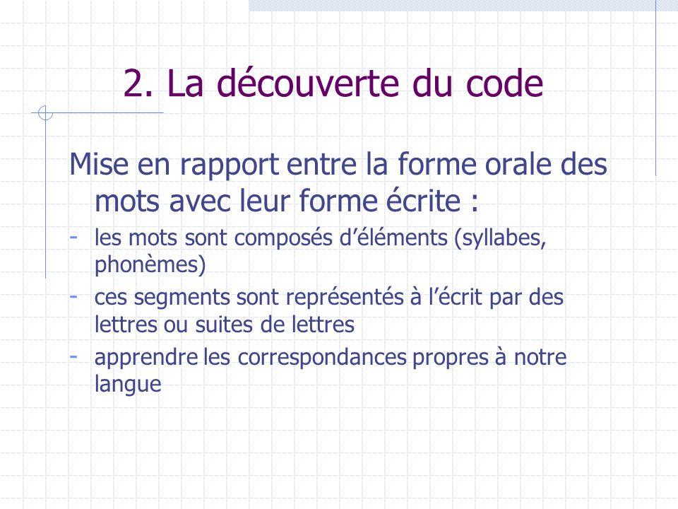 2. La découverte du code Mise en rapport entre la forme orale des mots avec leur forme écrite :