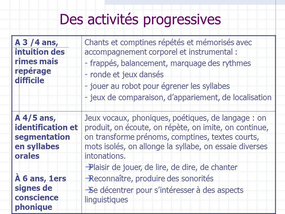 Des activités progressives