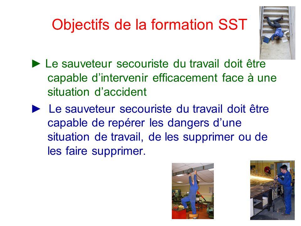 Objectifs de la formation SST