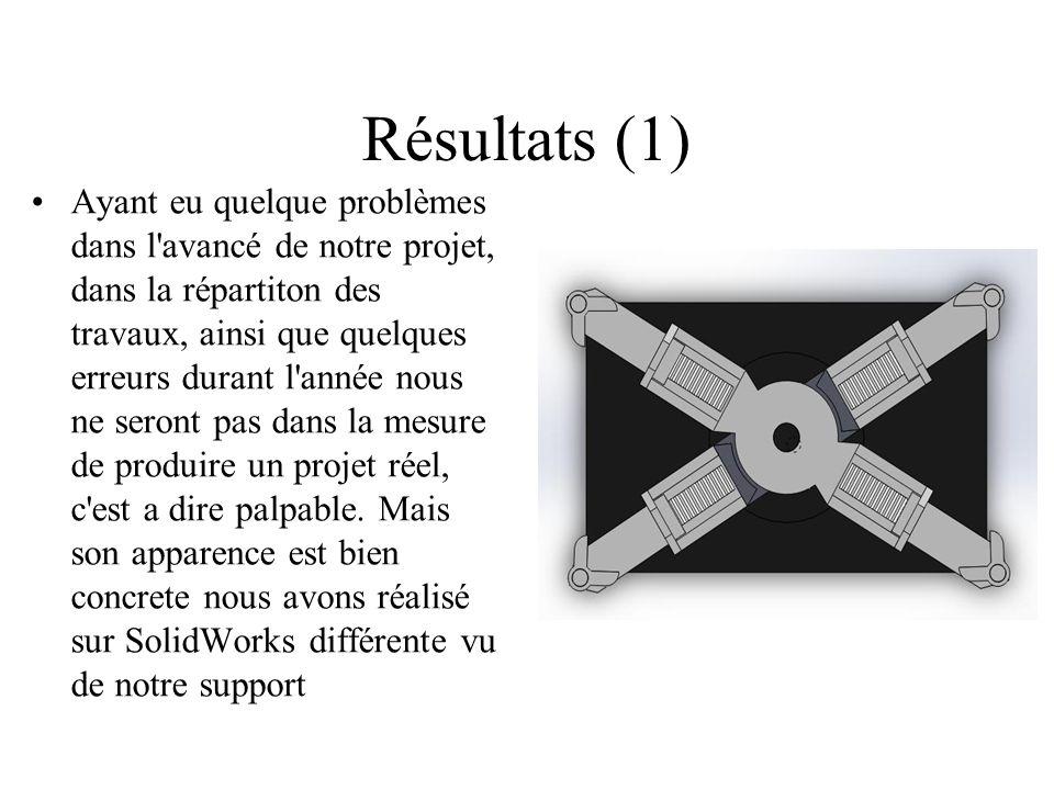 Résultats (1)