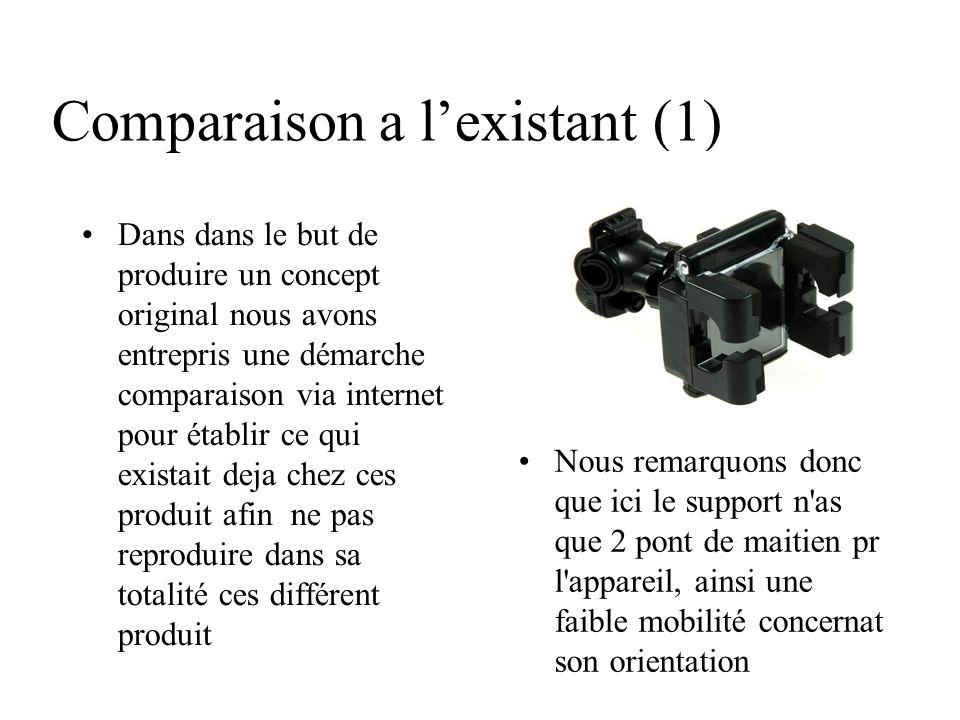 Comparaison a l'existant (1)