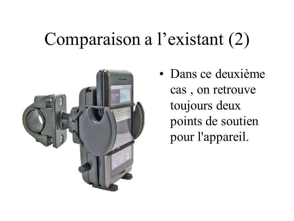 Comparaison a l'existant (2)