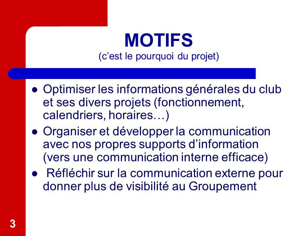 MOTIFS (c'est le pourquoi du projet)