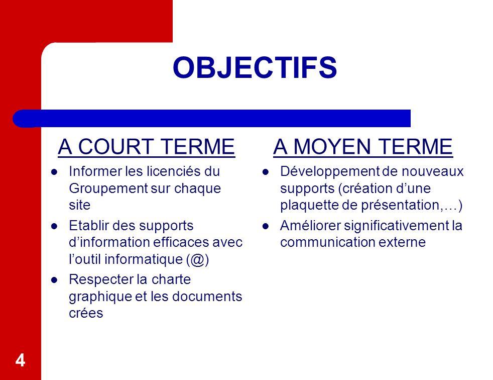 OBJECTIFS A COURT TERME A MOYEN TERME