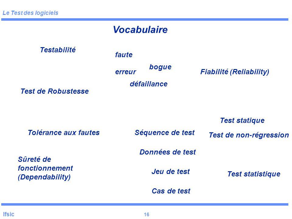 Vocabulaire Testabilité faute bogue erreur Fiabilité (Reliability)