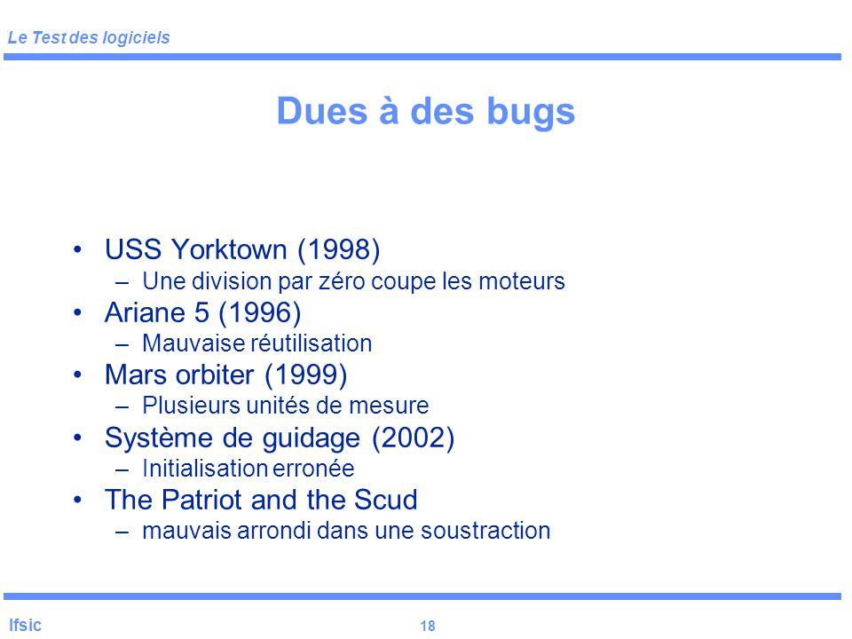 Dues à des bugs USS Yorktown (1998) Ariane 5 (1996)