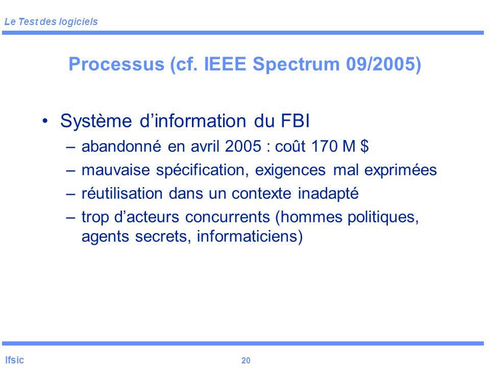Processus (cf. IEEE Spectrum 09/2005)