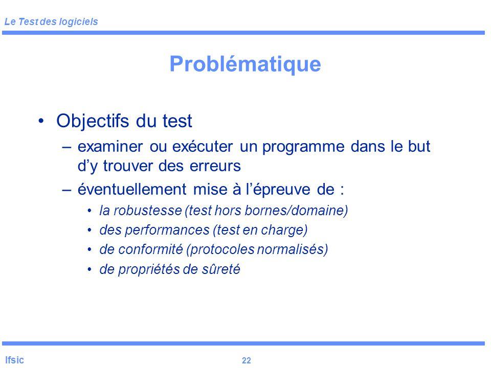 Problématique Objectifs du test