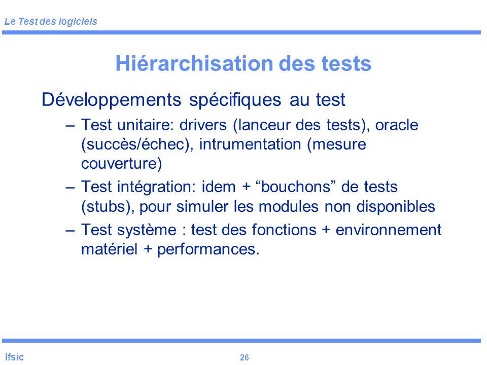Hiérarchisation des tests