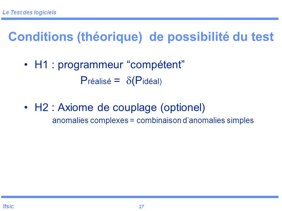 Conditions (théorique) de possibilité du test