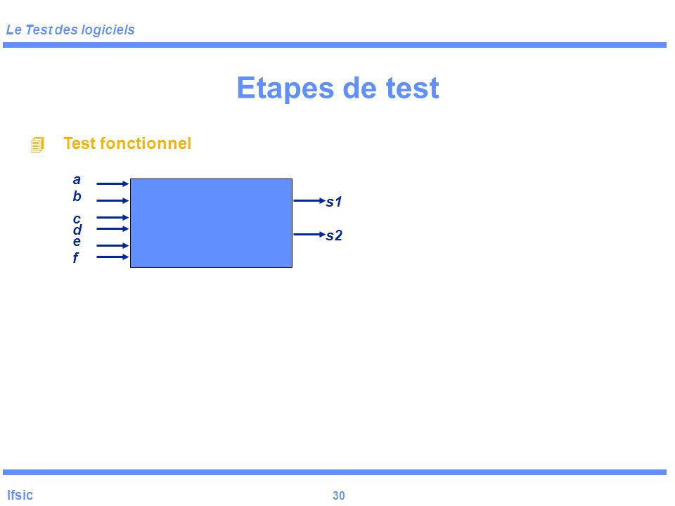 Etapes de test Test fonctionnel a b s1 c d s2 e f