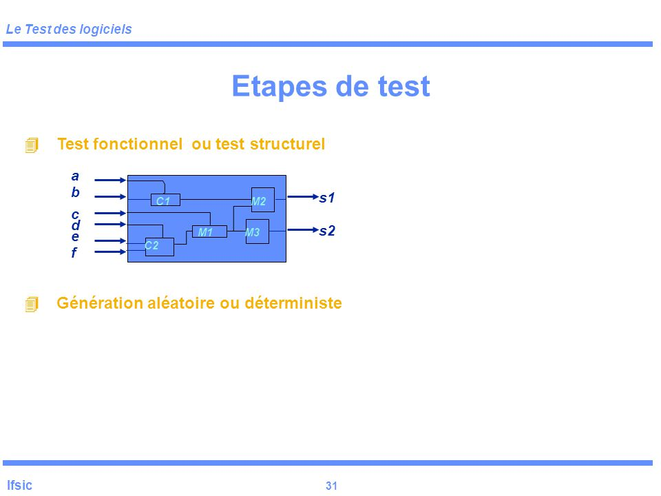 Etapes de test Test fonctionnel ou test structurel