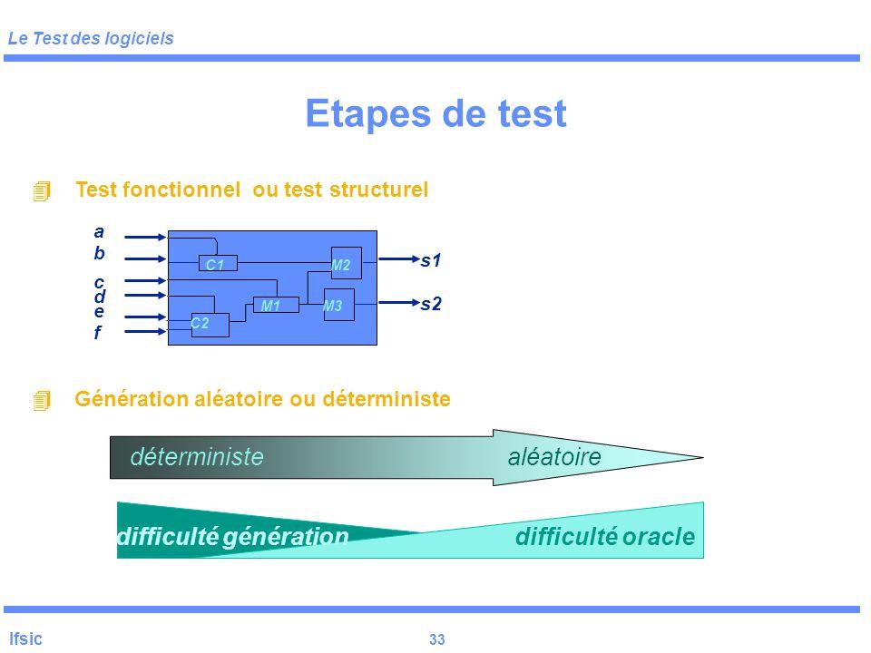 Etapes de test aléatoire déterministe difficulté génération