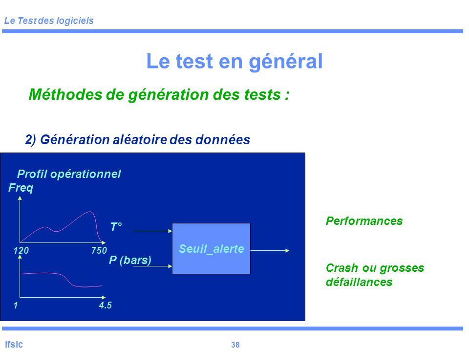 Méthodes de génération des tests :