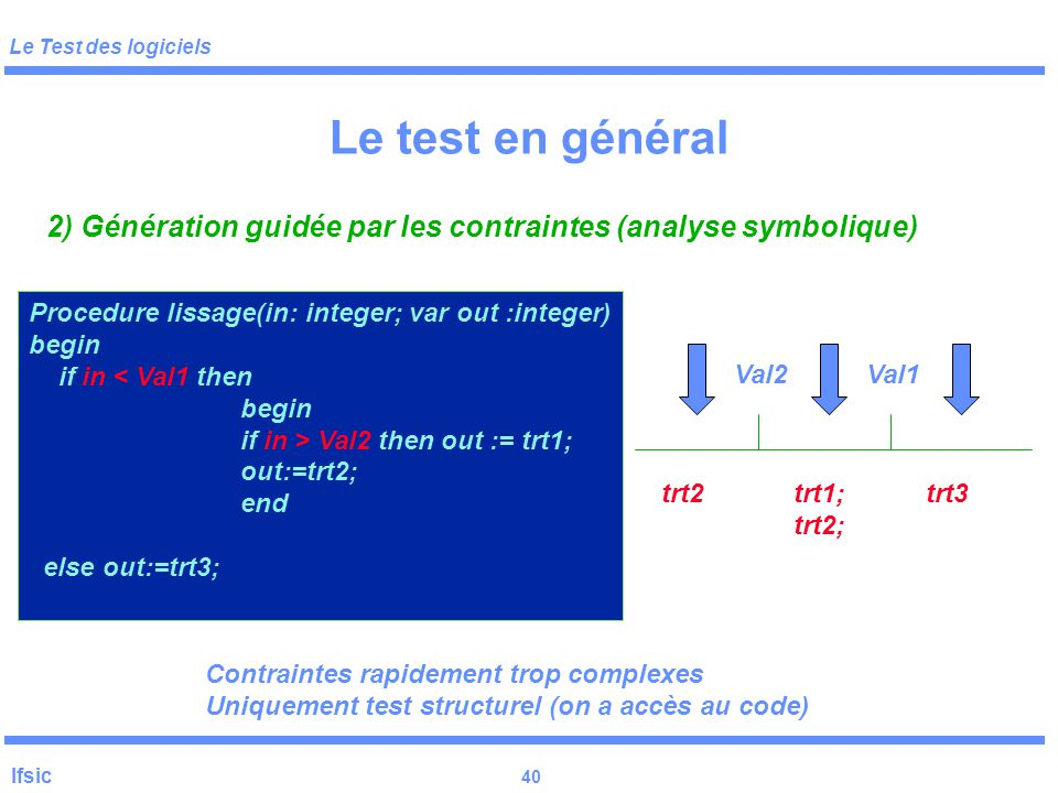 Le test en général 2) Génération guidée par les contraintes (analyse symbolique) Procedure lissage(in: integer; var out :integer)
