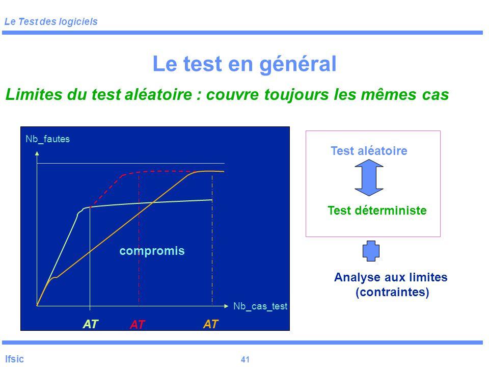 Le test en général Limites du test aléatoire : couvre toujours les mêmes cas. Nb_fautes. Test aléatoire.