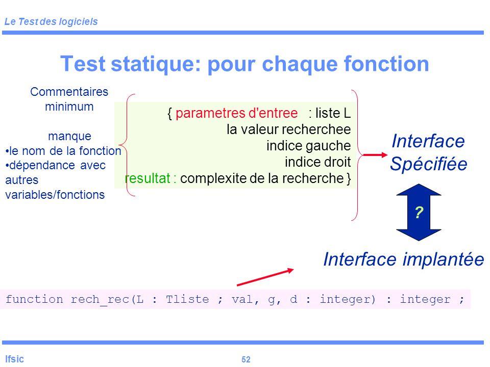 Test statique: pour chaque fonction