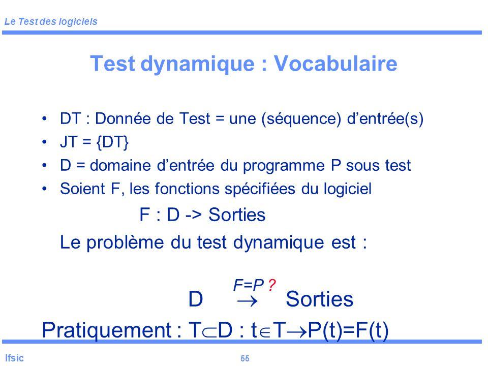 Test dynamique : Vocabulaire
