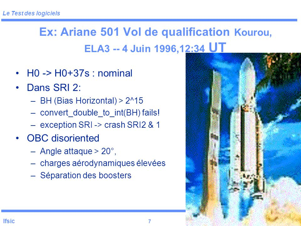 Ex: Ariane 501 Vol de qualification Kourou, ELA3 -- 4 Juin 1996,12:34 UT