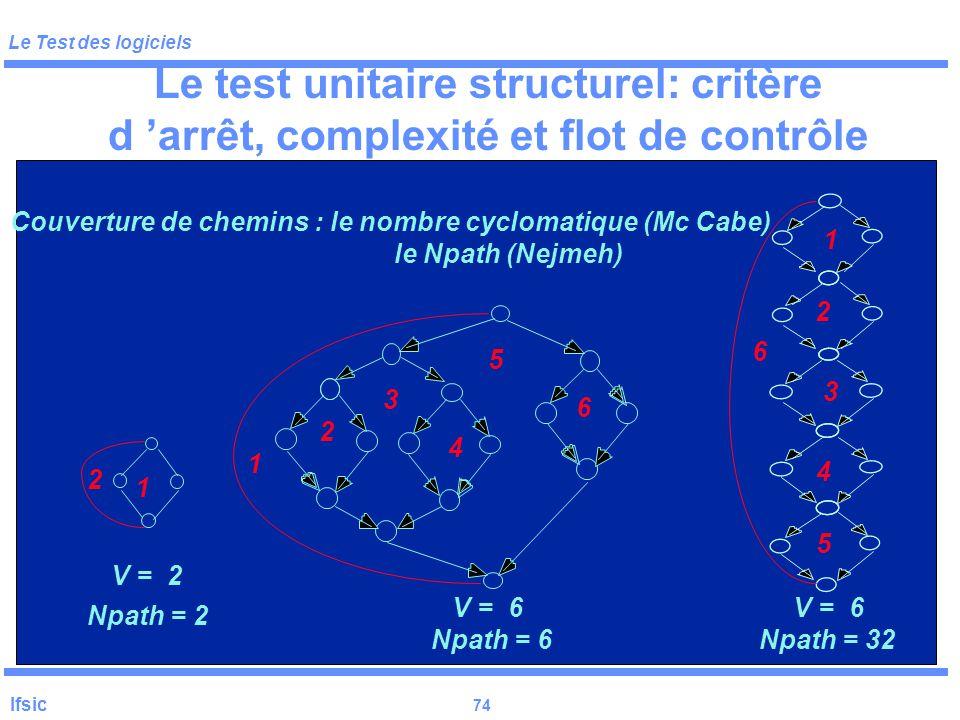 Le test unitaire structurel: critère d 'arrêt, complexité et flot de contrôle