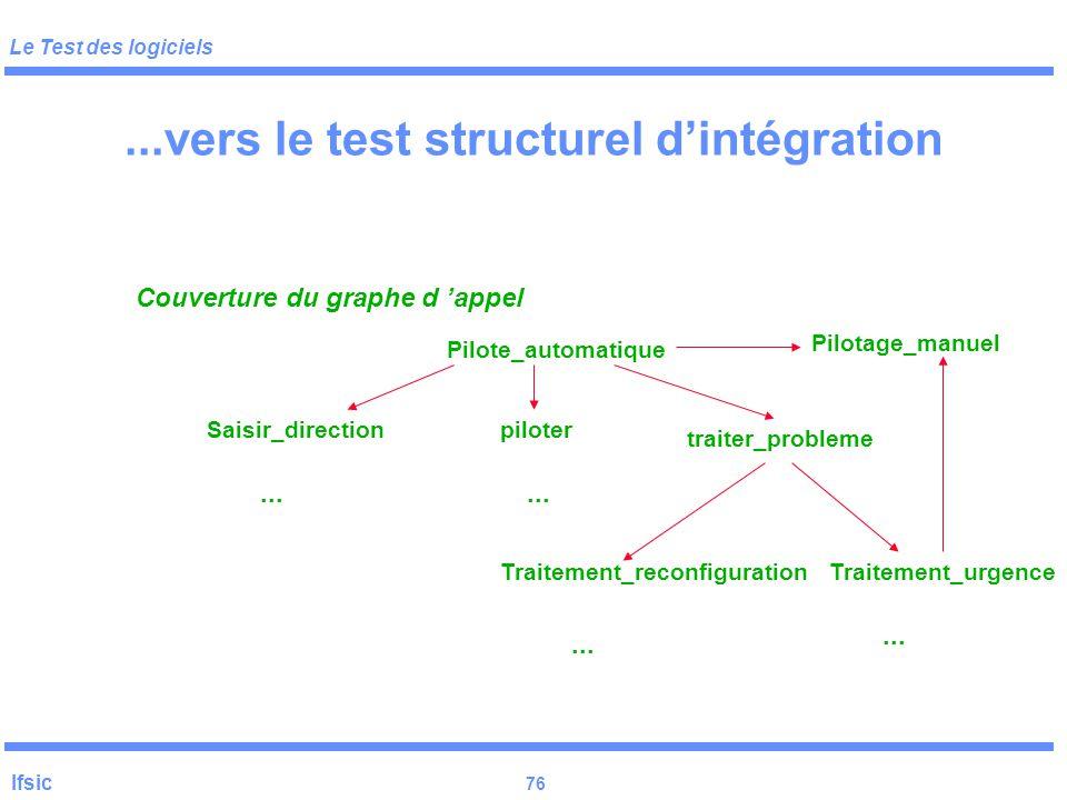 ...vers le test structurel d'intégration