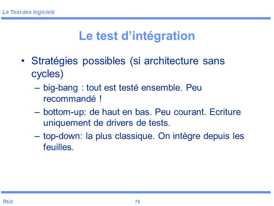 Le test d'intégration Stratégies possibles (si architecture sans cycles) big-bang : tout est testé ensemble. Peu recommandé !