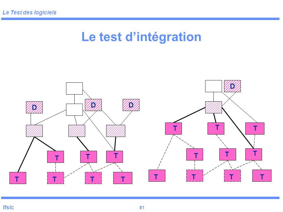 Le test d'intégration T D T D