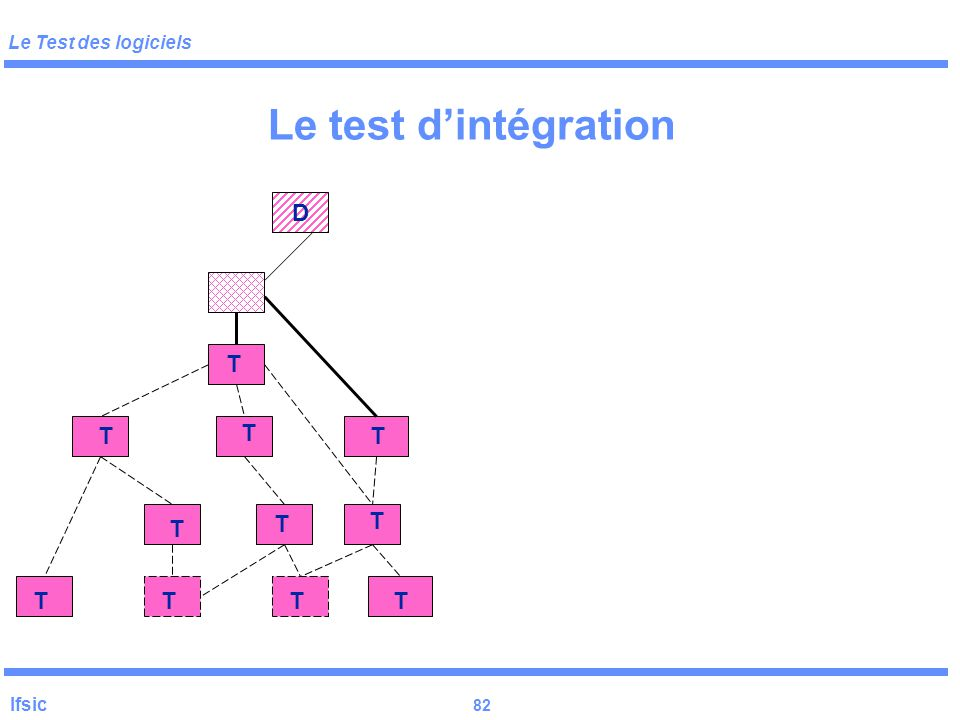 Le test d'intégration D T T T T T T T T T T T