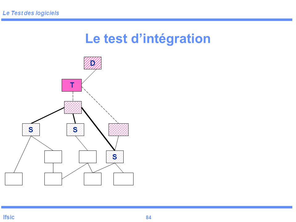 Le test d'intégration D T S S S